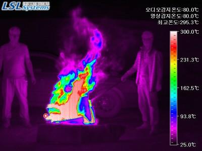 The temperature of bonfire